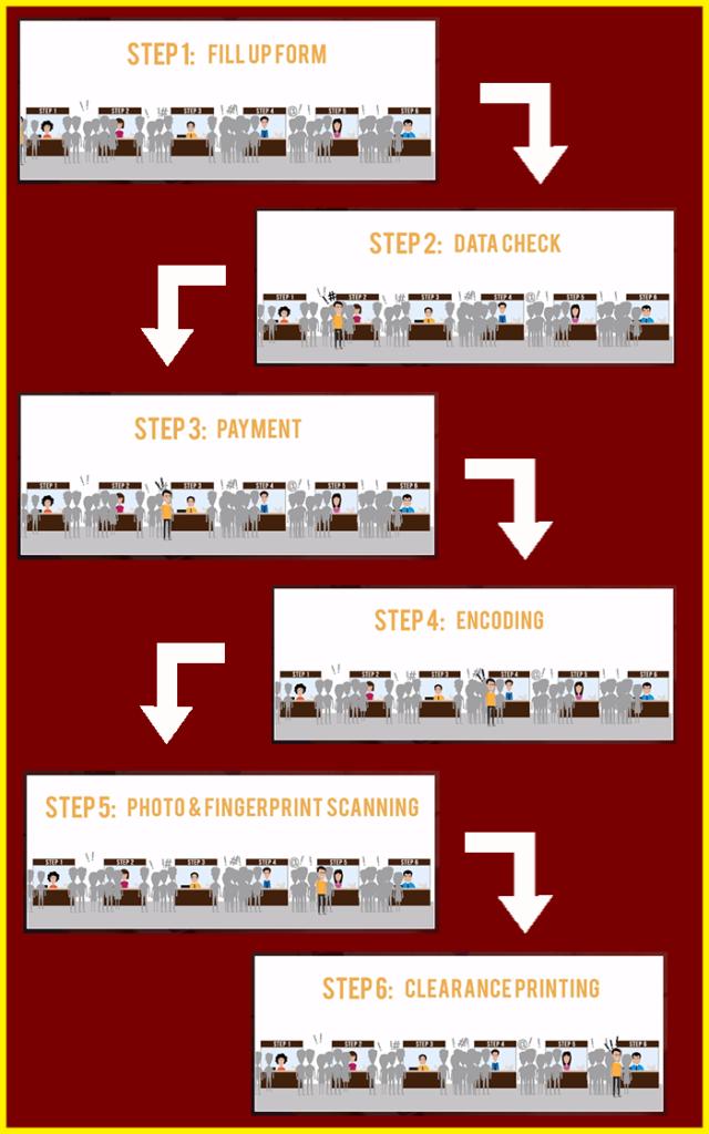 nbi online appointment steps before nbi online appointment NBI ONLINE APPOINTMENT | NBI CLEARANCE STEPS BEFORE 1 640x1024